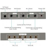 ИК повторитель-распределитель 2 группы 1 вход на 3 выхода AirBase IR-213