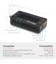 Передатчик интернет по коаксиальному кабелю 1 Gbps Actiontec ECB6250K02